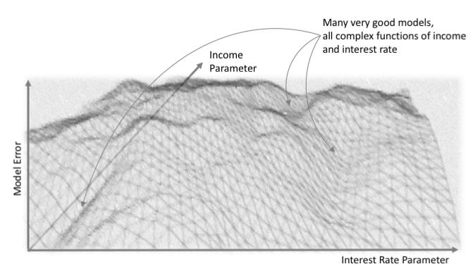 ai neural network