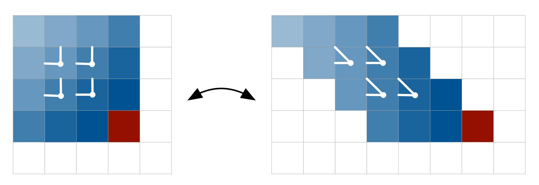 The Diagonal BiLSTM