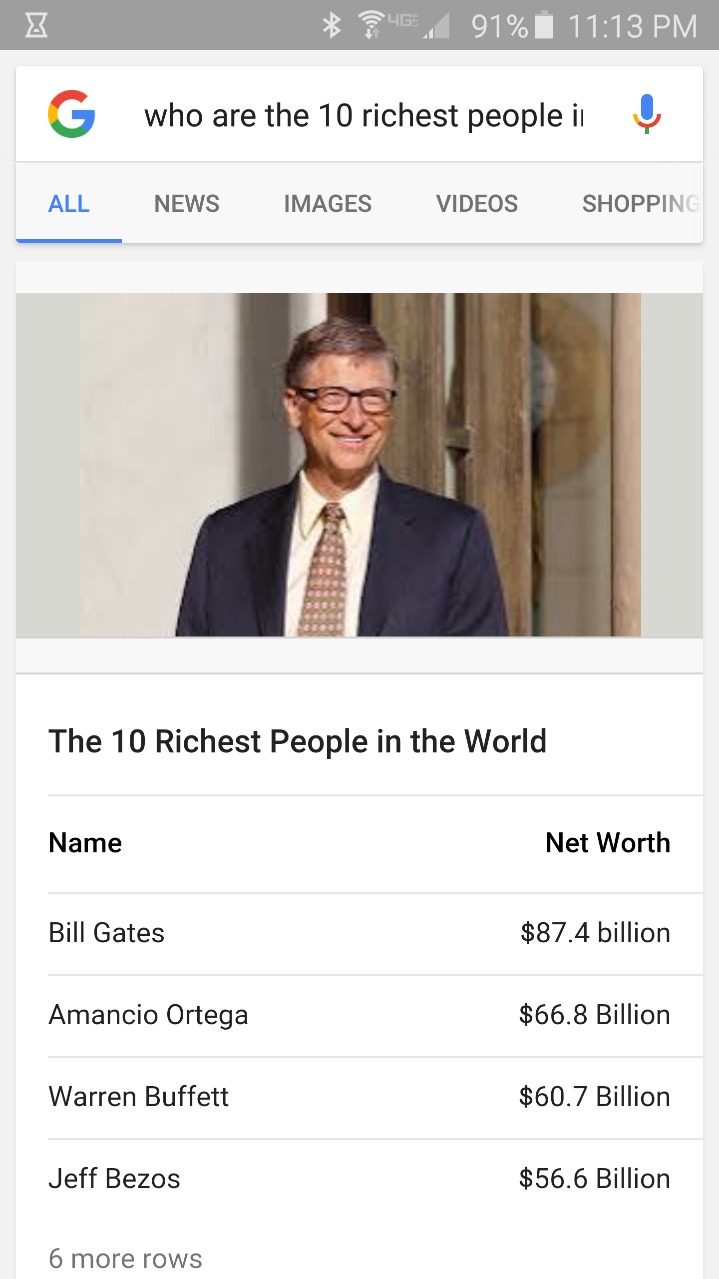 10 richest people in the world search results
