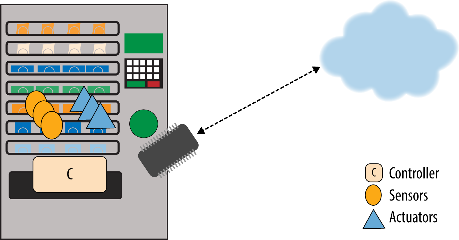 Embedded agent with WiFi long-haul