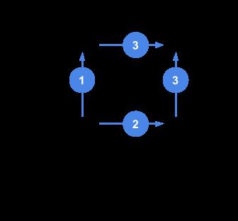programming vs execution model innovation