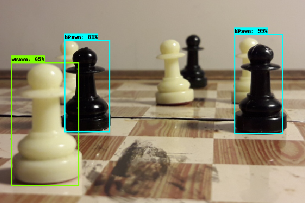 tensorflow object detection chess set 1