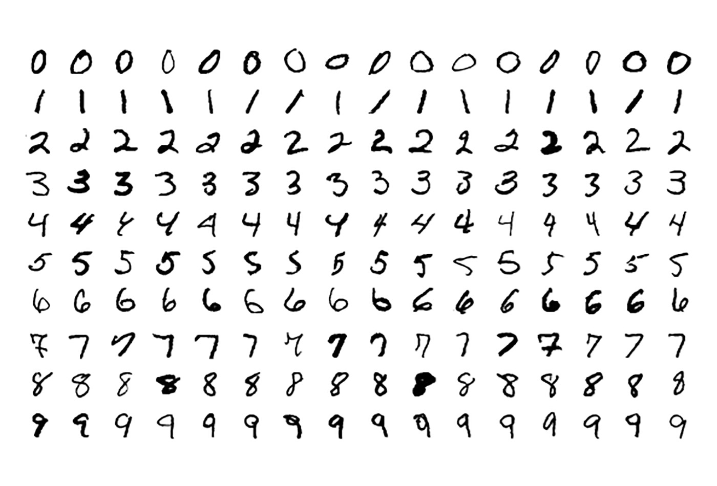 Samples from the MNIST test data set