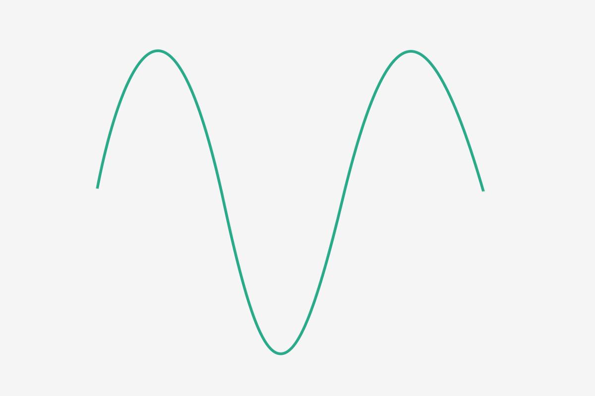 Simple line plot
