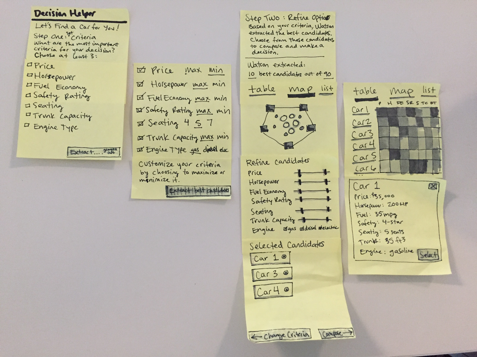 Low-fidelity paper prototypes don't look like the final product
