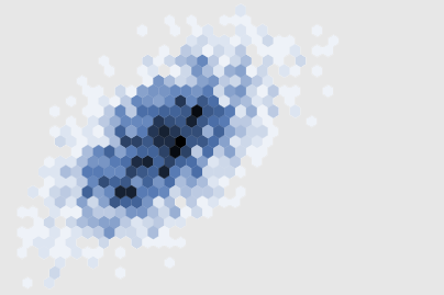 Visualizing Data with Seaborn