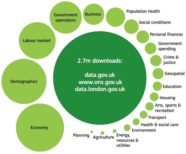 Deloitte open data