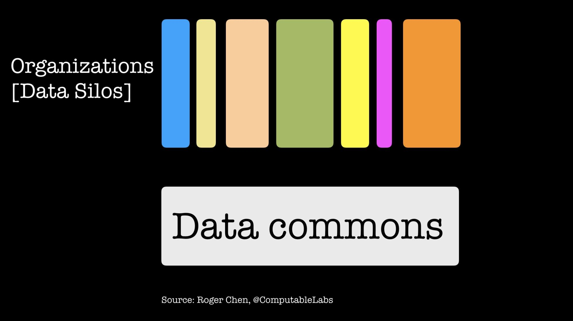 data commons