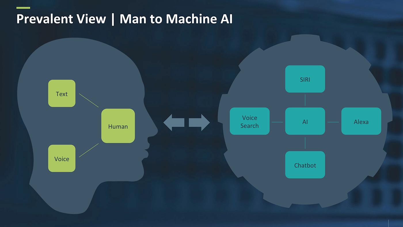 Man-machine AI