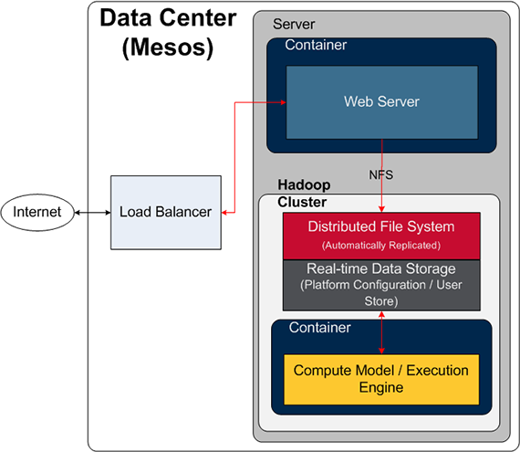 Web-Server-After-Zeta_sized