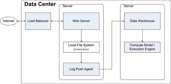 Web-Server-Before-Zeta_sized