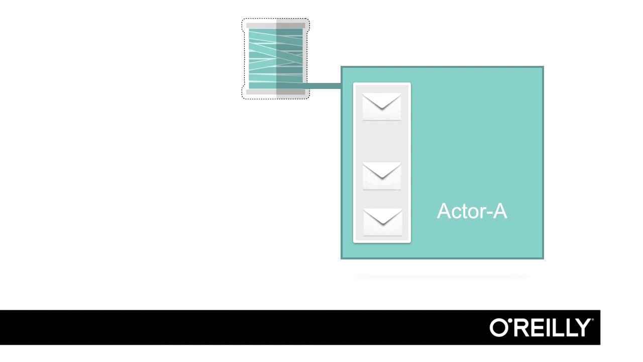 """Screen from """"How do actors in Akka work?"""""""