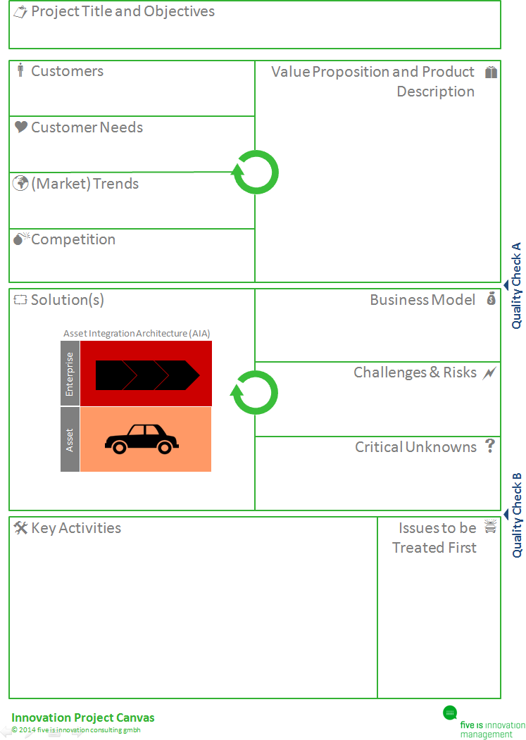 Innovation Project Canvas_ with AIA