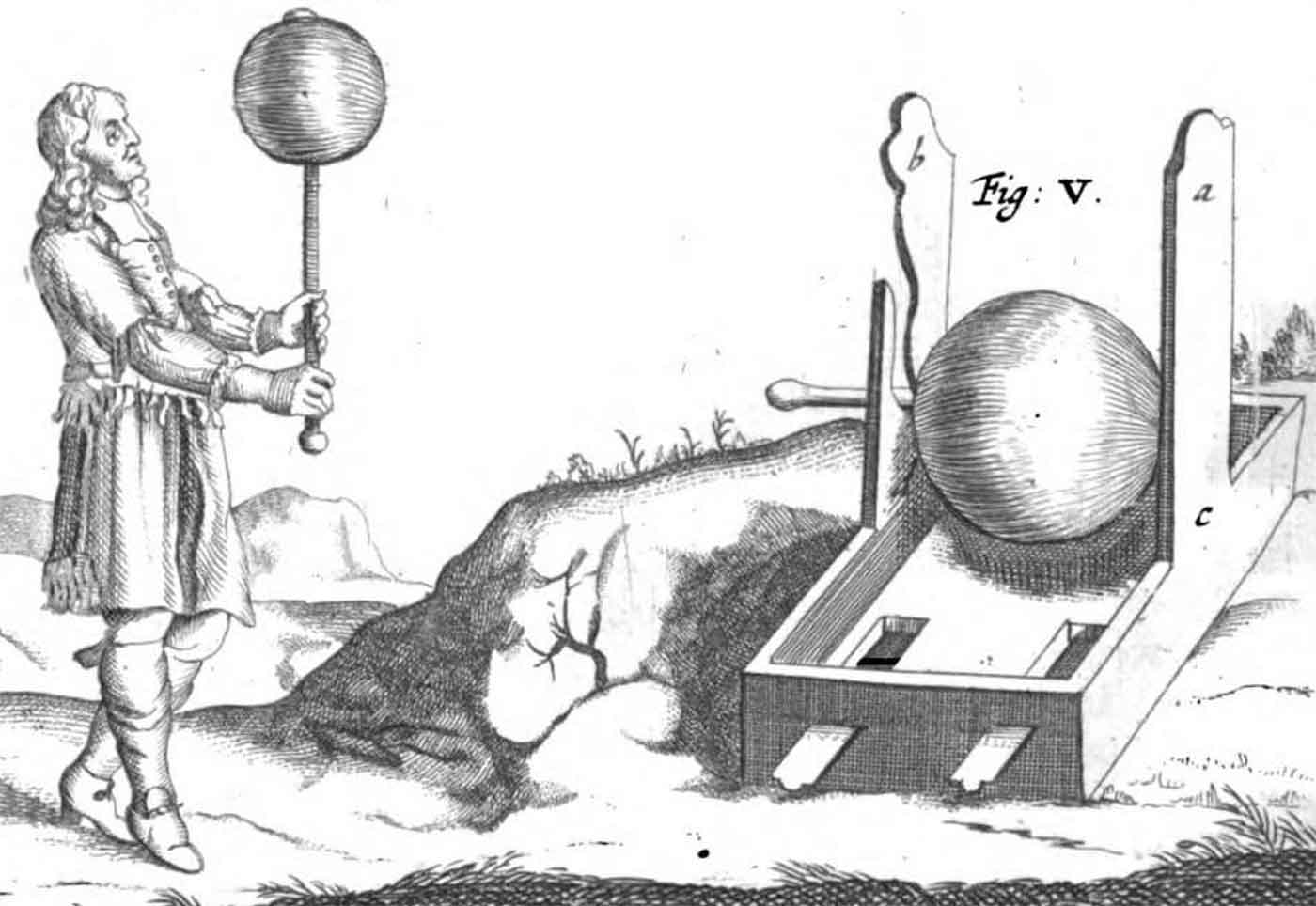 Guericke sulfur globe
