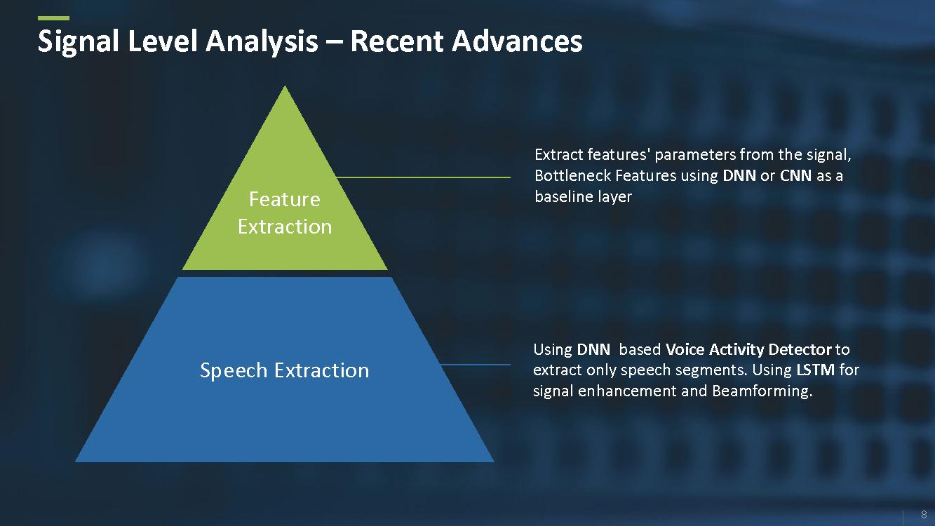 Signal level analysis
