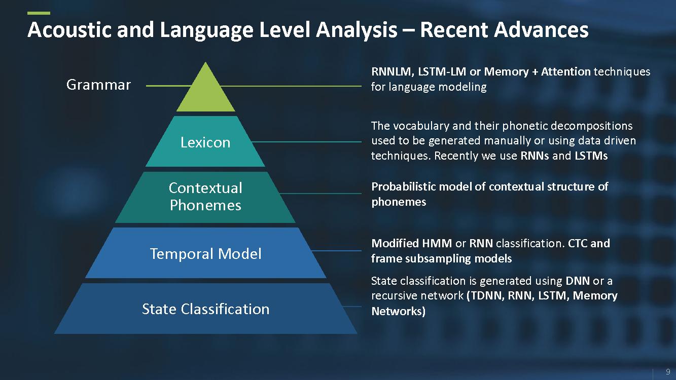 Acoustic and language-level analysis
