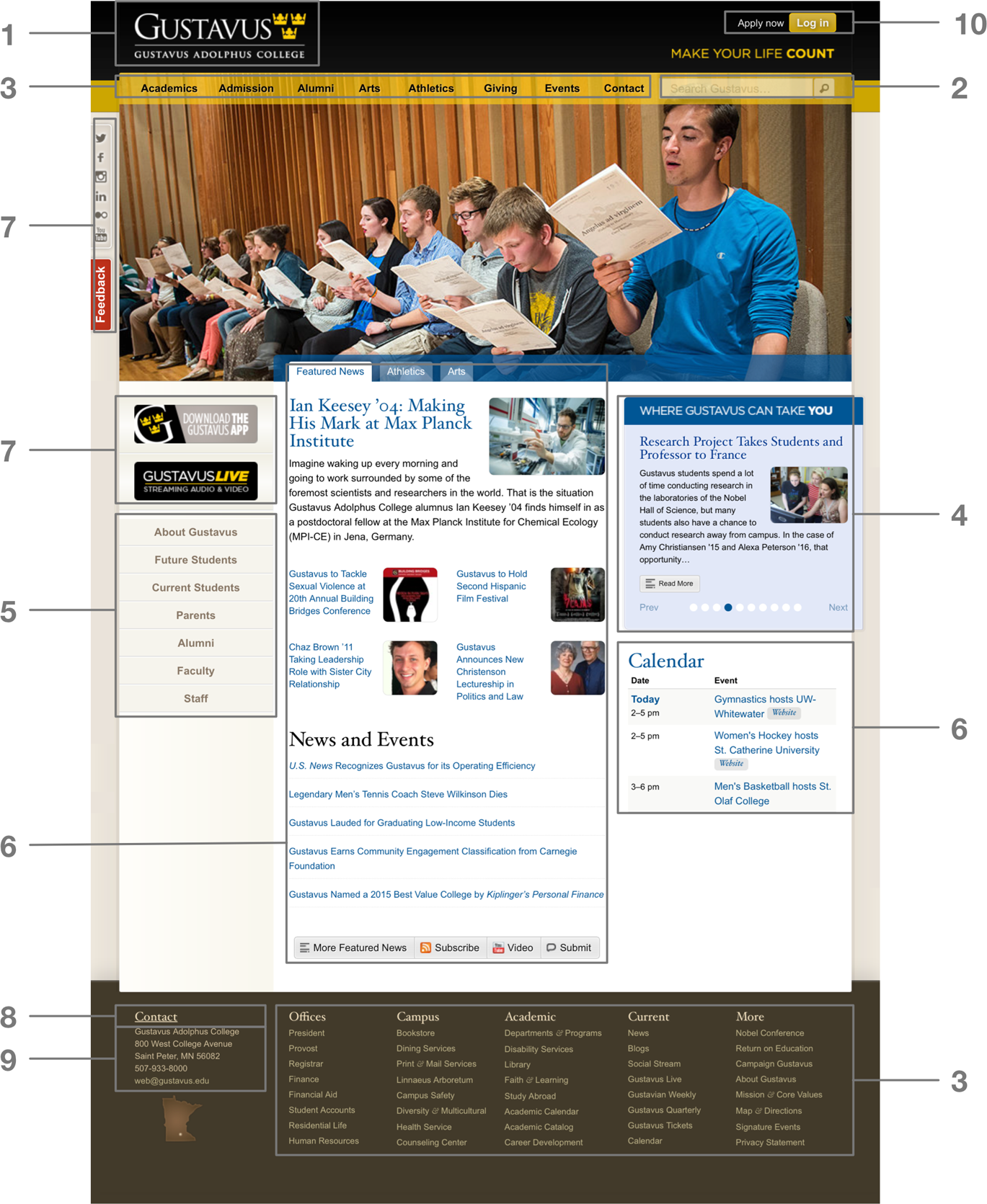 The Gustavus site's main page is crammed with answers to users' questions