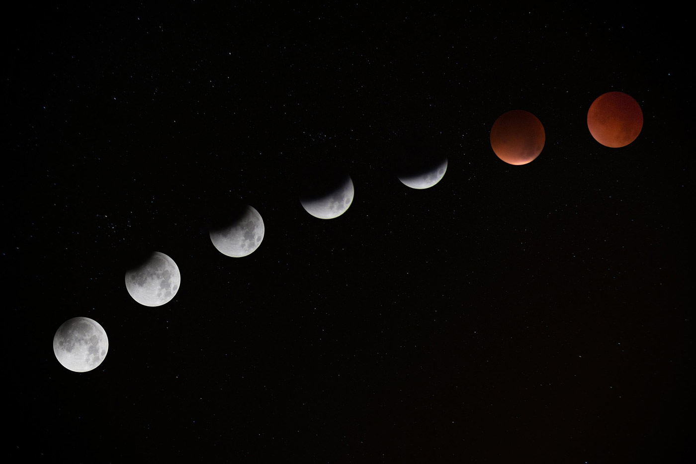 Lunar eclipse cycle