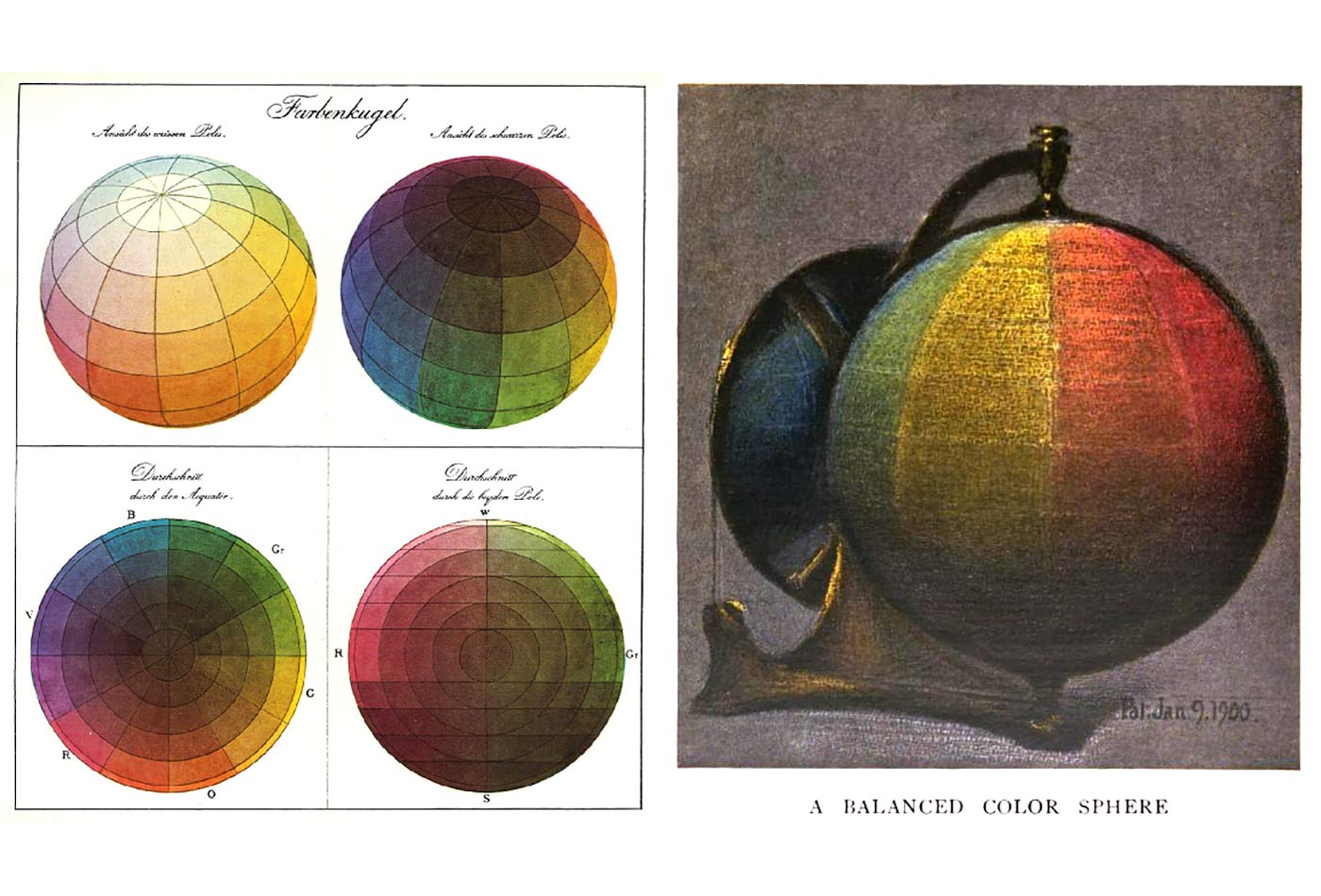 """The color frontispiece from Albert Henry Munsell's 1905 pamphlet """"A Color Notation."""""""