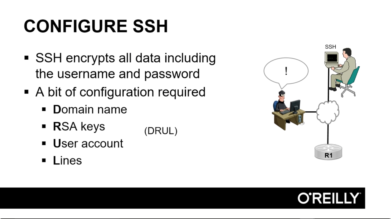 """Screen from """"How do I configure a Cisco router for secure remote access using SSH?"""""""