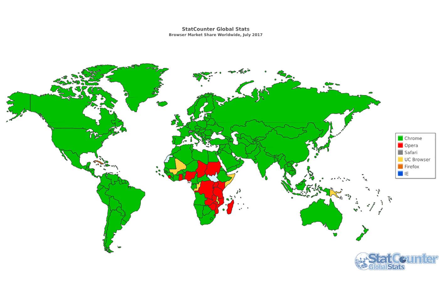 Browser Market Share Worldwide July 2017