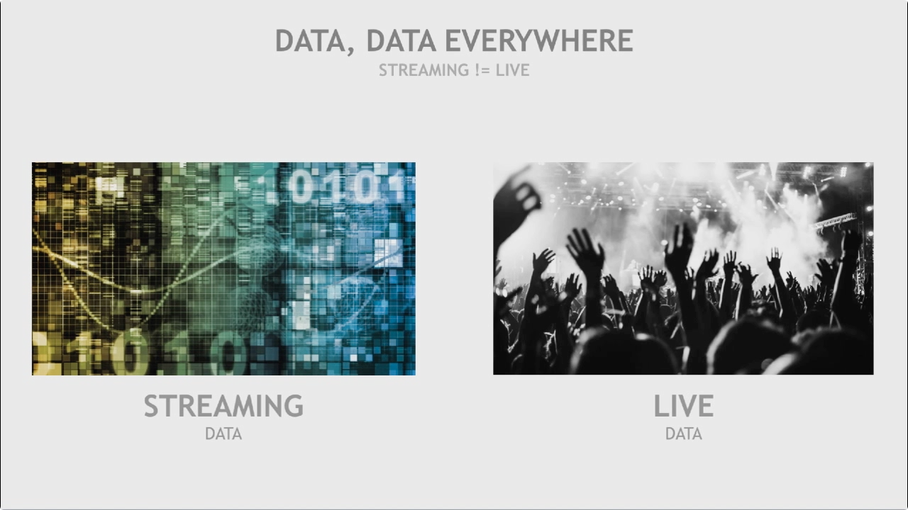 What are the challenges in building an anomaly detection system for streaming and live data?