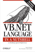 Cover image for VB .NET Language in a Nutshell