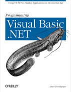 Cover image for Programming Visual Basic .NET