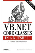Cover image for VB.NET Core Classes in a  Nutshell