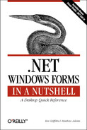 Cover of .NET Windows Forms in a Nutshell