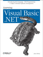 Cover image for Learning Visual Basic .NET