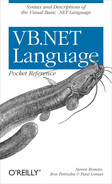 Cover image for VB.NET Language Pocket Reference