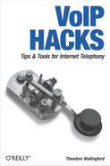 Cover image for VoIP Hacks