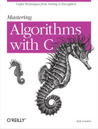 Cover of Mastering Algorithms with C