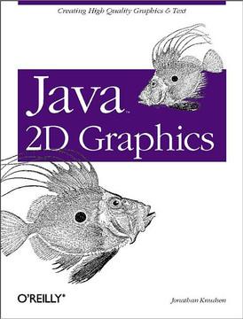 Java 2D Graphics