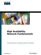 Cover of High Availability Network Fundamentals