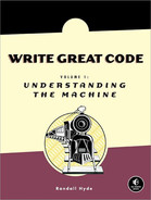 Cover of Write Great Code