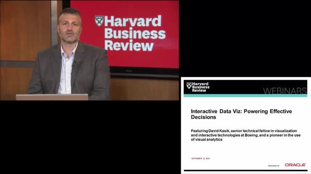 Interactive Data Viz: Powering Effective Decisions