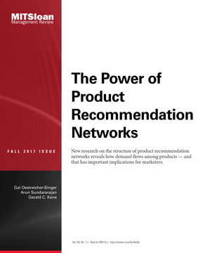 The Power of Product Recommendation Networks