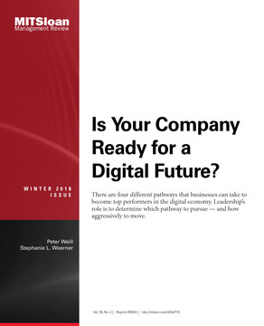 Is Your Company Ready for a Digital Future?