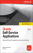 Cover of Oracle Self-Service Applications