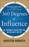 Cover of 360 Degrees of Influence