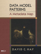 Cover of Data Model Patterns: A Metadata Map