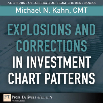Explosions and Corrections in Investment Chart Patterns