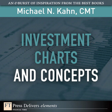 Investment Charts and Concepts