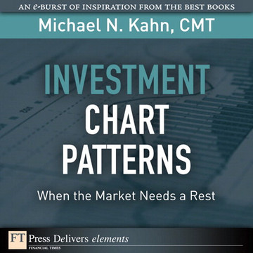Investment Chart Patterns