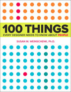 Cover of 100 Things: Every Designer Needs to Know About People