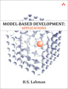 Cover of Model-Based Development: Applications