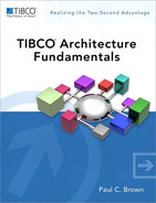 Cover of TIBCO Architecture Fundamentals