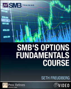 SMB's Options Fundamentals Course